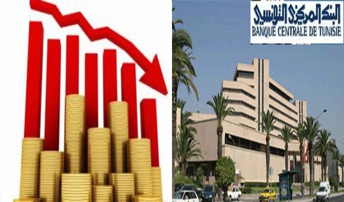 banque-central-almasdar
