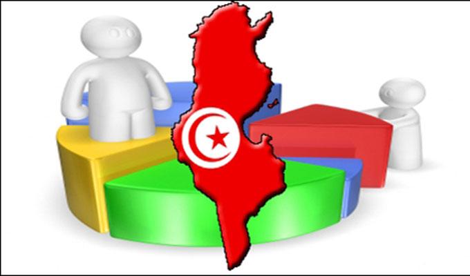 tunisie-statistique
