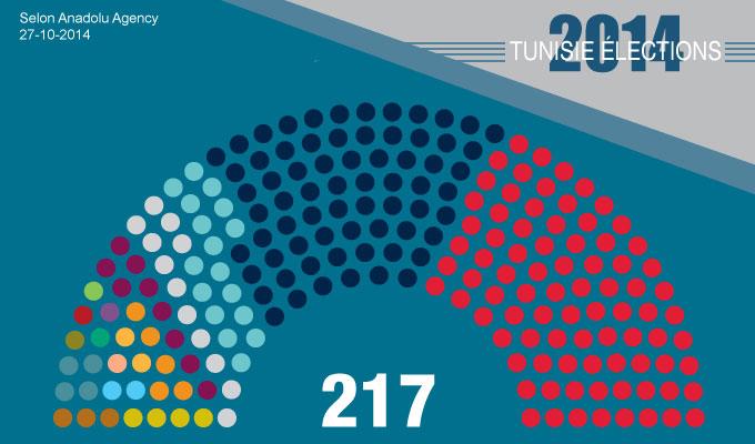 tunisie-directinfo-elections-2014