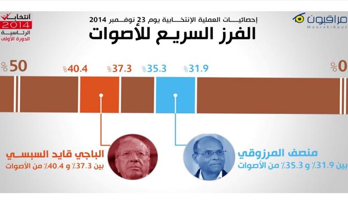 resultat-election
