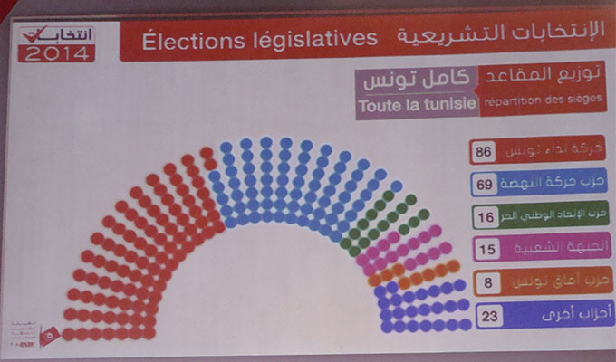 tunisie-almasdar-elections-2014-legislative-2014-isie