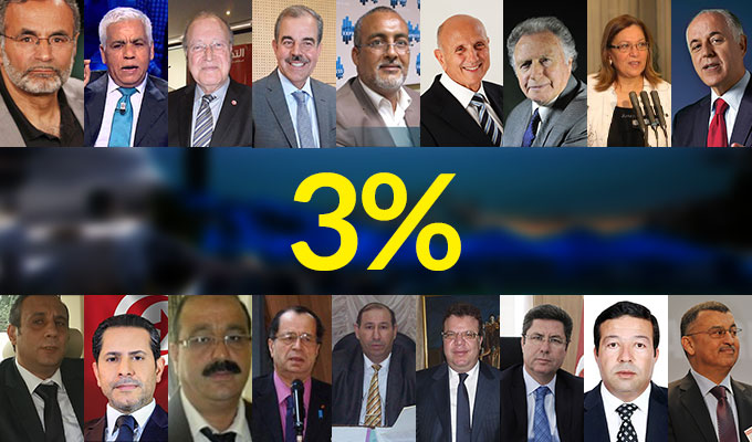 tunisie-almasdar-elections2014-tnPrez2014