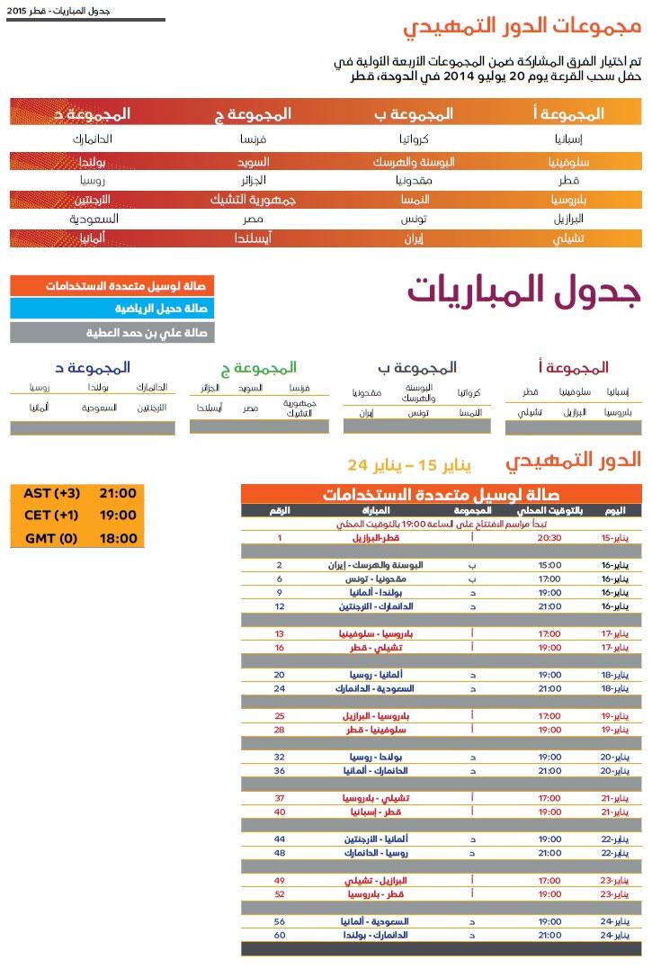 qatar-2015