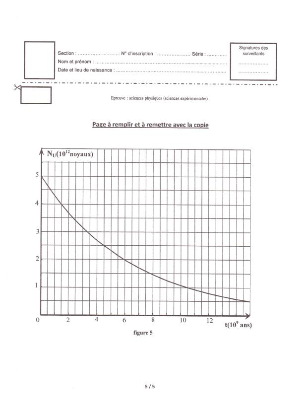 bac-sciences-physiques-05