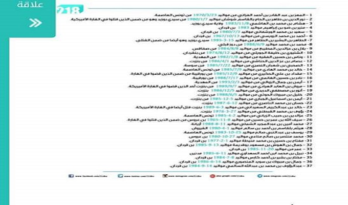 liste-mort-libya