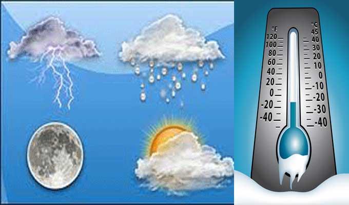 طقس اليوم: الحرارة في استقرار.. - سوفاس نيوز