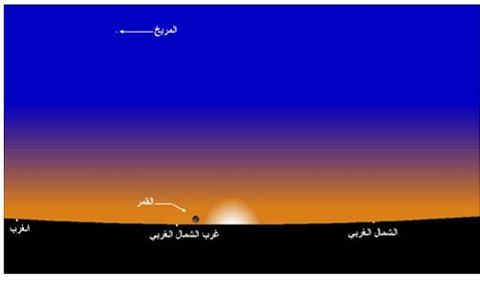 عاجل تونس المعهد الوطني للرصد الجوي يعلن عن عيد الفطر ورؤية