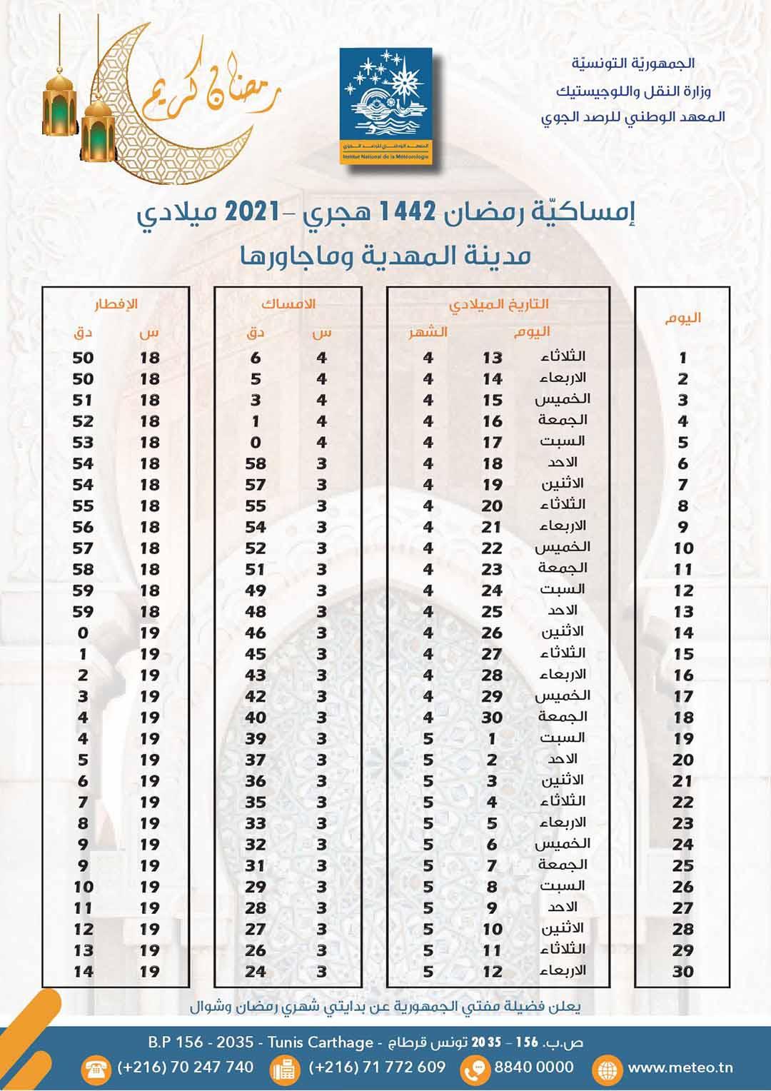 مواعيد الافطار و السحور في ولاية المهدية رمضان 2021 1 - هام: مواعيد الافطار والامساك لشهر رمضان حسب الولايات..