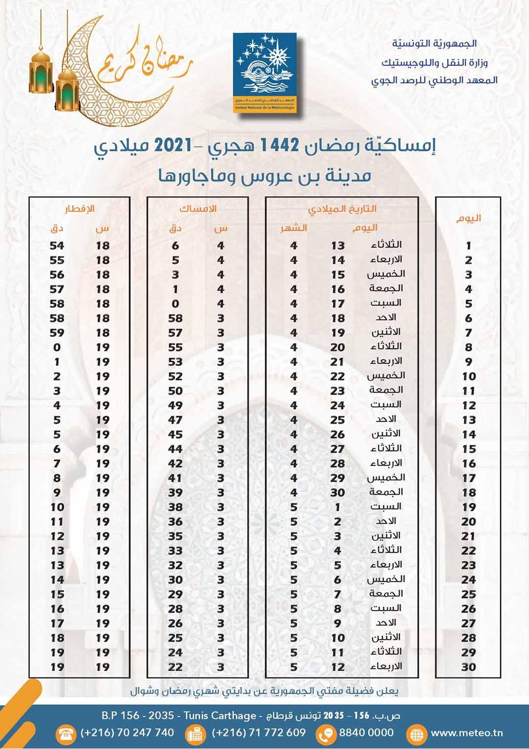 مواعيد الافطار و السحور في ولاية بن عروس رمضان 2021 1 - هام: مواعيد الافطار والامساك لشهر رمضان حسب الولايات..