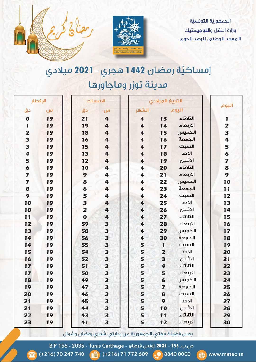مواعيد الافطار و السحور في ولاية توزر رمضان 2021 1 - هام: مواعيد الافطار والامساك لشهر رمضان حسب الولايات..