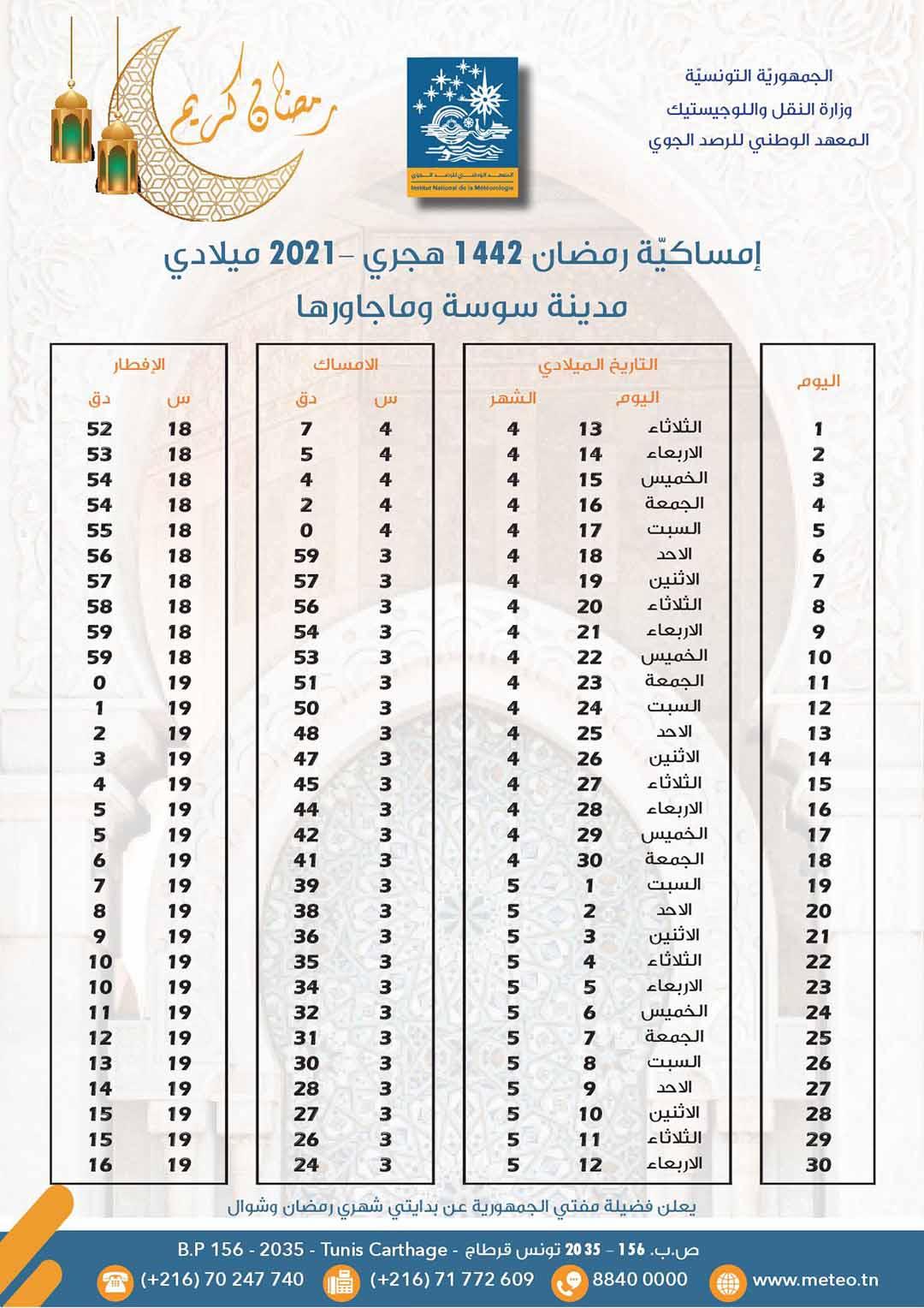 مواعيد الافطار و السحور في ولاية سوسة رمضان 2021 1 - هام: مواعيد الافطار والامساك لشهر رمضان حسب الولايات..