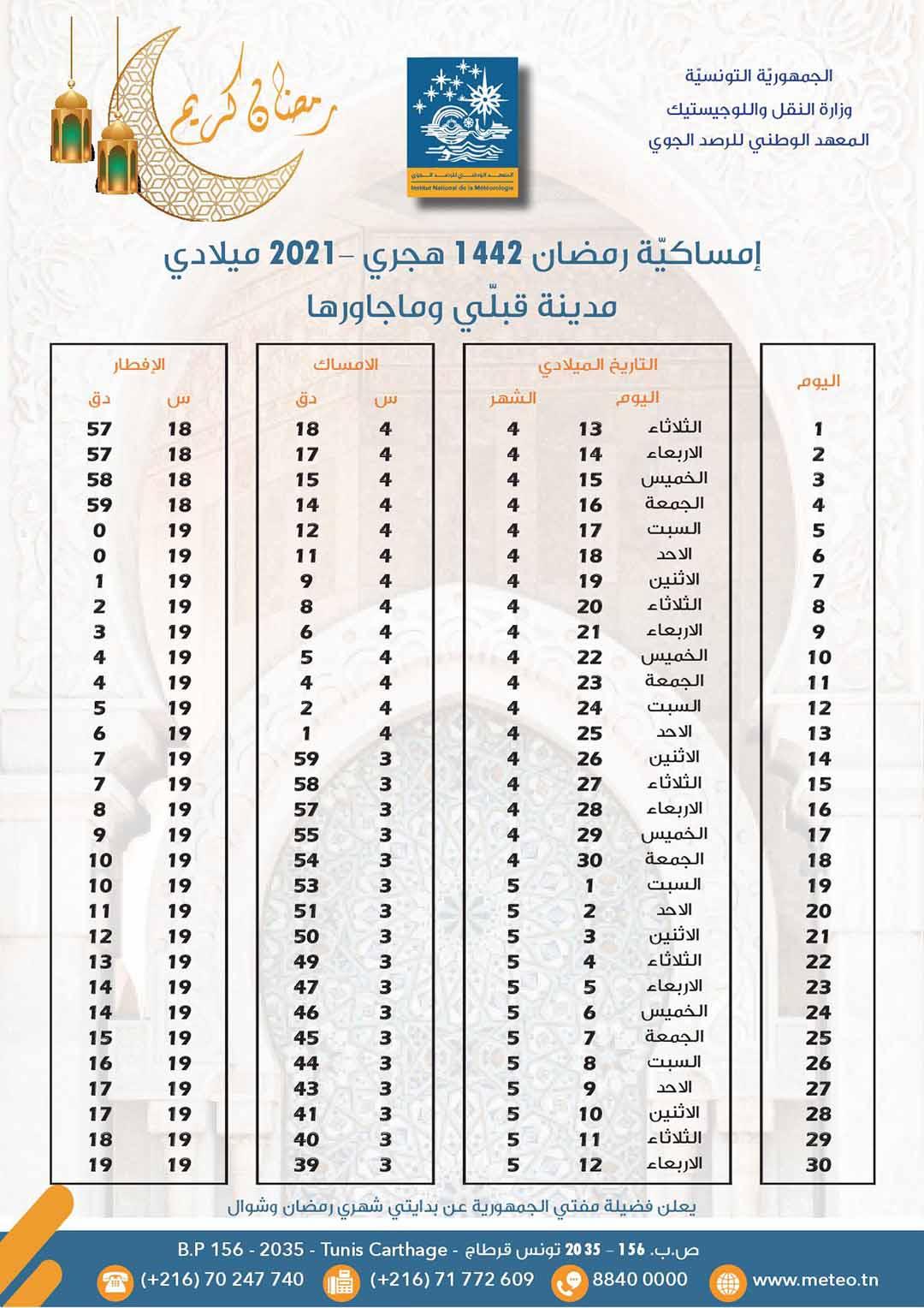 مواعيد الافطار و السحور في ولاية قبلي رمضان 2021 1 - هام: مواعيد الافطار والامساك لشهر رمضان حسب الولايات..