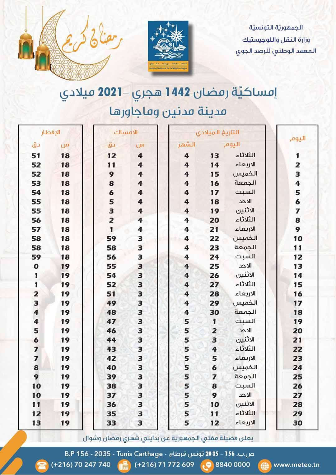 مواعيد الافطار و السحور في ولاية مدنين رمضان 2021 1 - هام: مواعيد الافطار والامساك لشهر رمضان حسب الولايات..