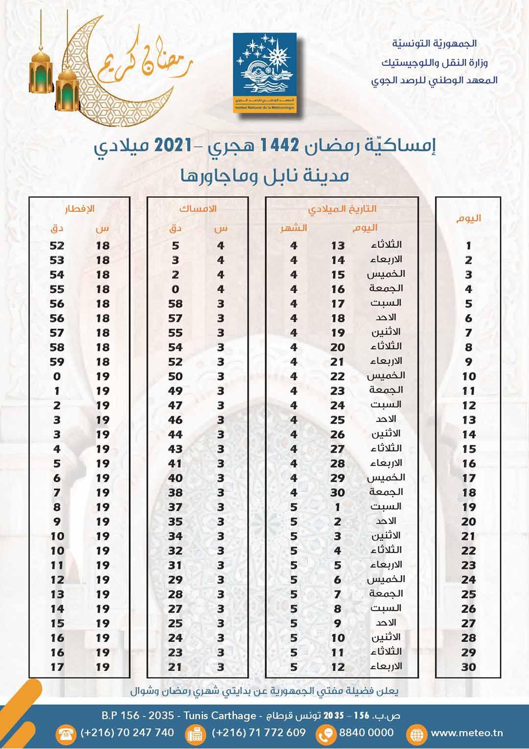 مواعيد الافطار و السحور في ولاية نابل رمضان 2021 1 - هام: مواعيد الافطار والامساك لشهر رمضان حسب الولايات..